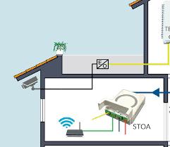 Multifiber Building Roma
