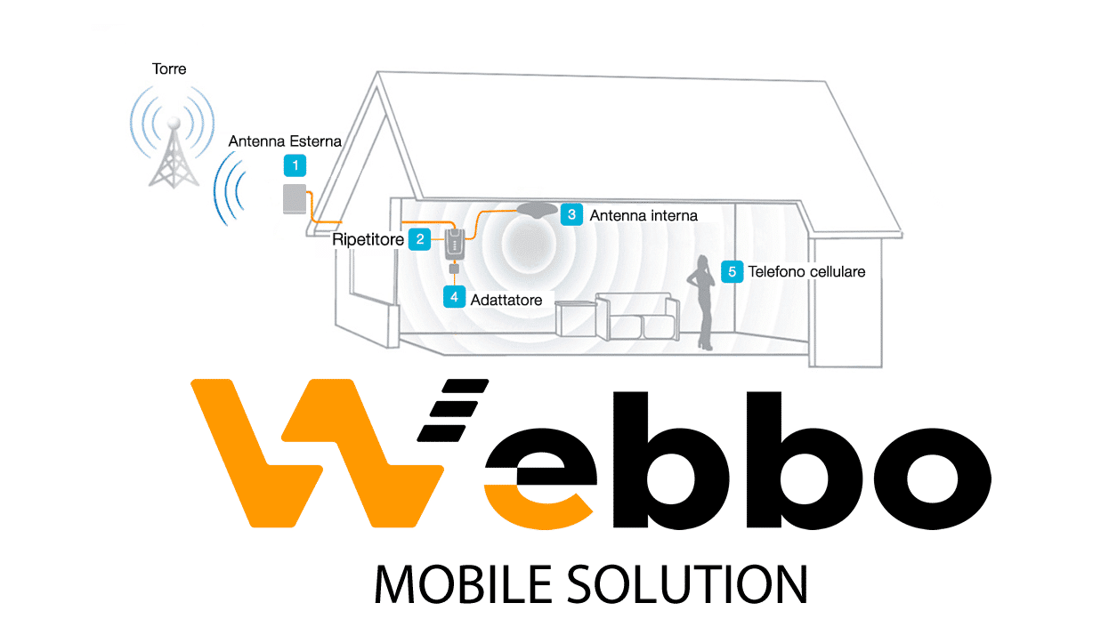WEBBO-SOLUZIONI-RIPETITORI-MOBILE
