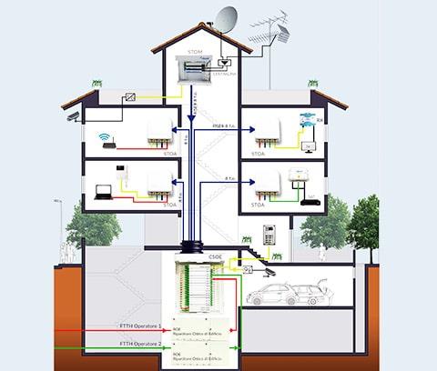soluzioni-miltifiber-building-roma