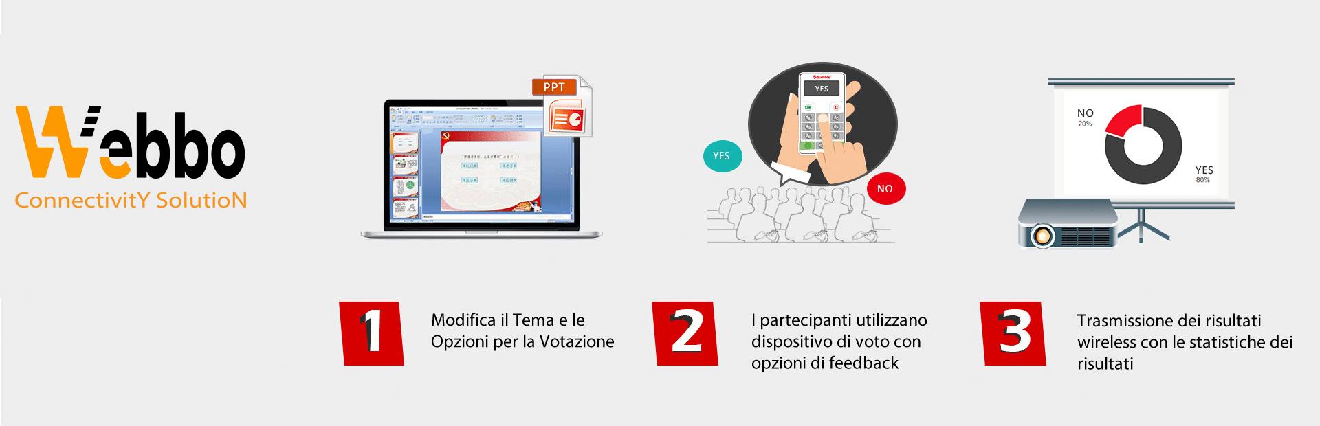 Sistema Voto Valutazione Elettronica Scuole Aziende