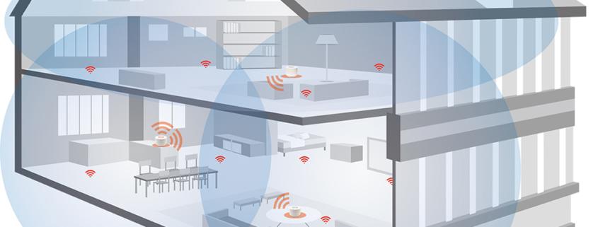 Sistema Router WiFi Mesh Domotica Shelly, Sonoff, Tuya